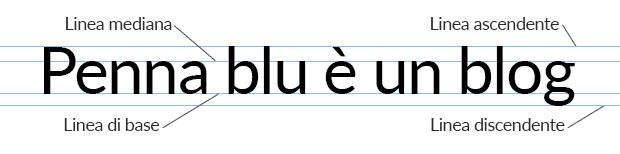 Linea di base del carattere