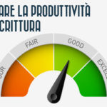 Come aumentare la produttività nella scrittura
