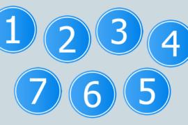 Le 7 fasi dello scrittore